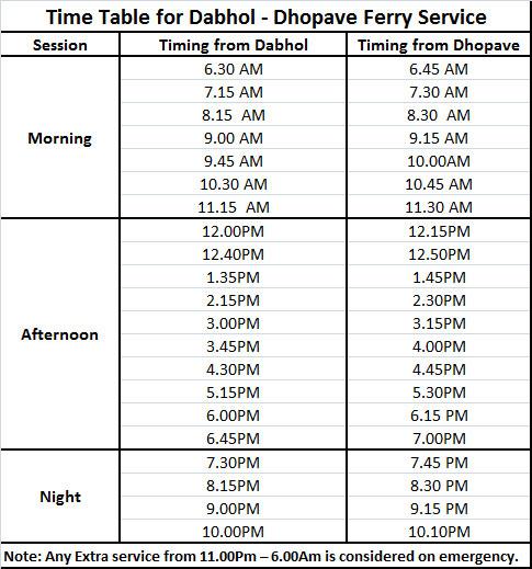 Dabhol Ferry Timetable