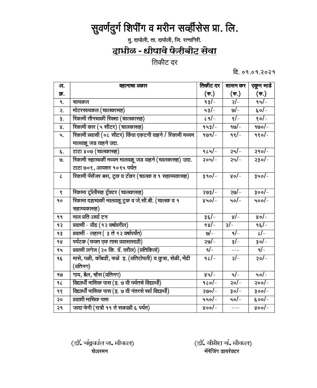Dabhol Ferry Rates