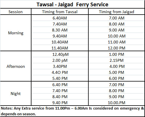 Jaigad Tawsal Time Table
