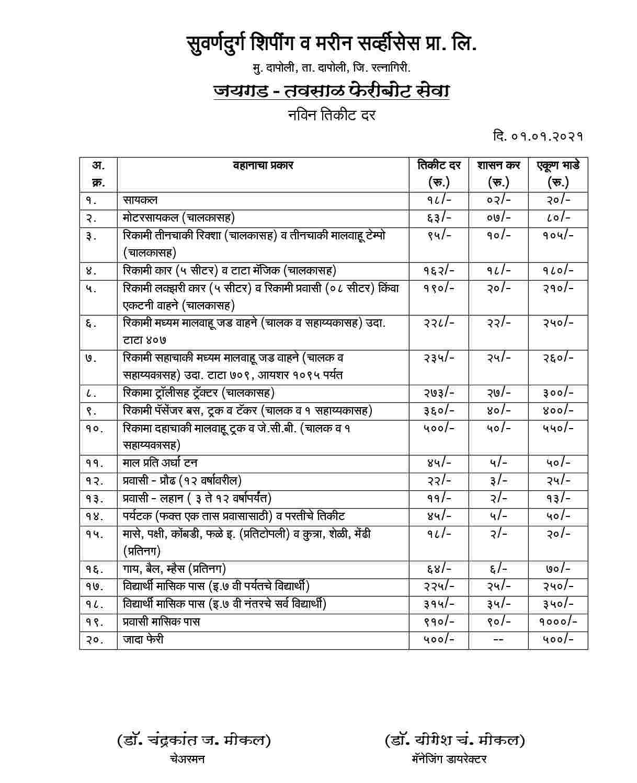 Jaigad Tawsal Ticket Rates